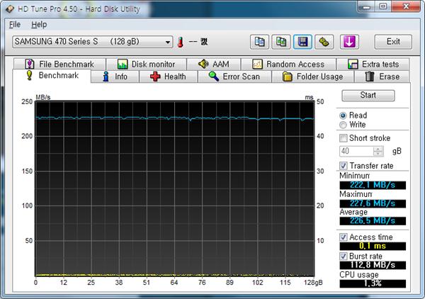 HD TUNE PRO 벤치마크 그래프 아래 텍스트 정보 참조